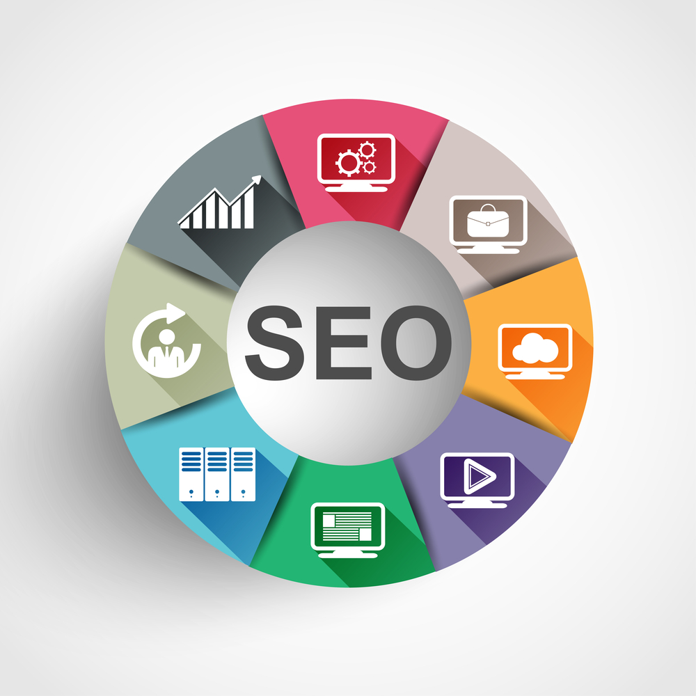 SEO Tools showing in a circle around the word SEO