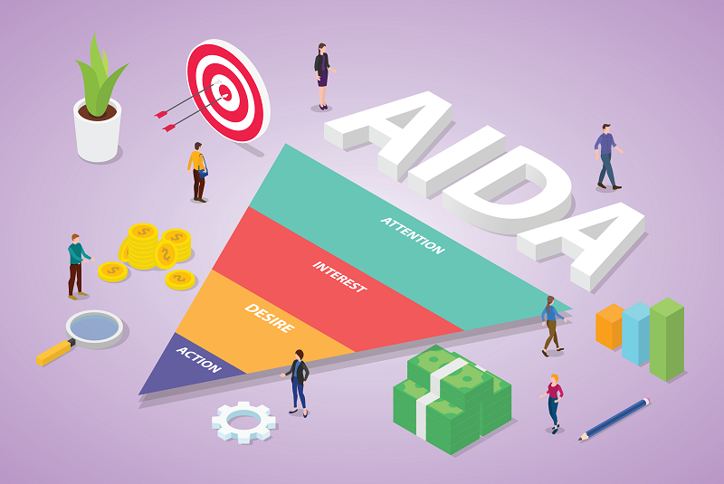 Search intent and AIDA